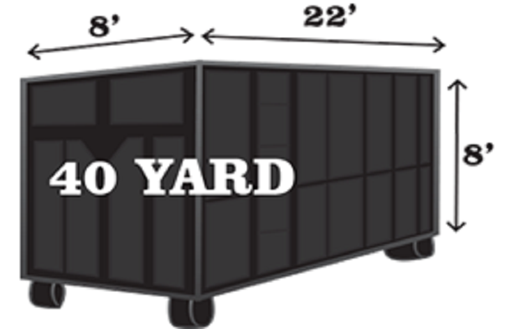 roll-off dumpster rental 40 yard